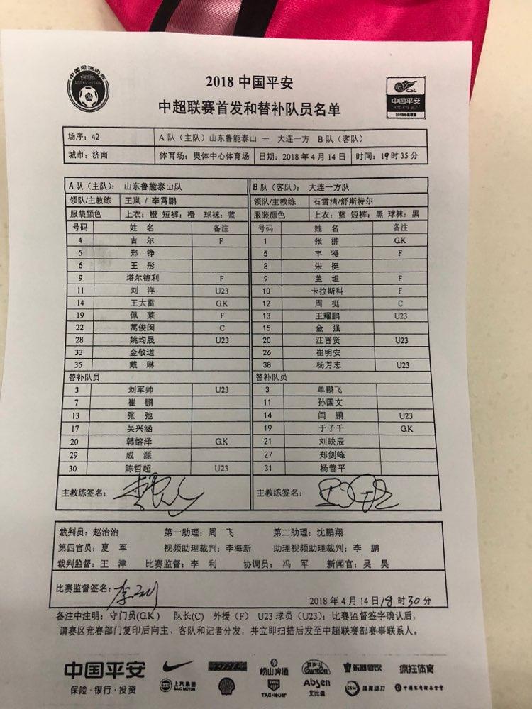 鲁能主场战大连首发名单:崔鹏首次出现在18人名单中