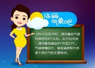 """海丽气象吧丨一场春雨让潍坊""""解了渴"""" 未来两天气温走低"""