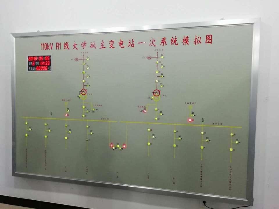 济南首座轨道交通专用变电站正式通电