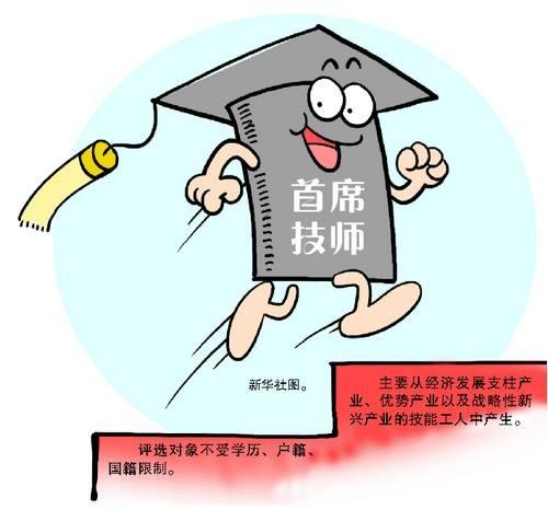 """山东启动2018年度齐鲁首席技师推荐选拔 重点""""十强""""产业"""