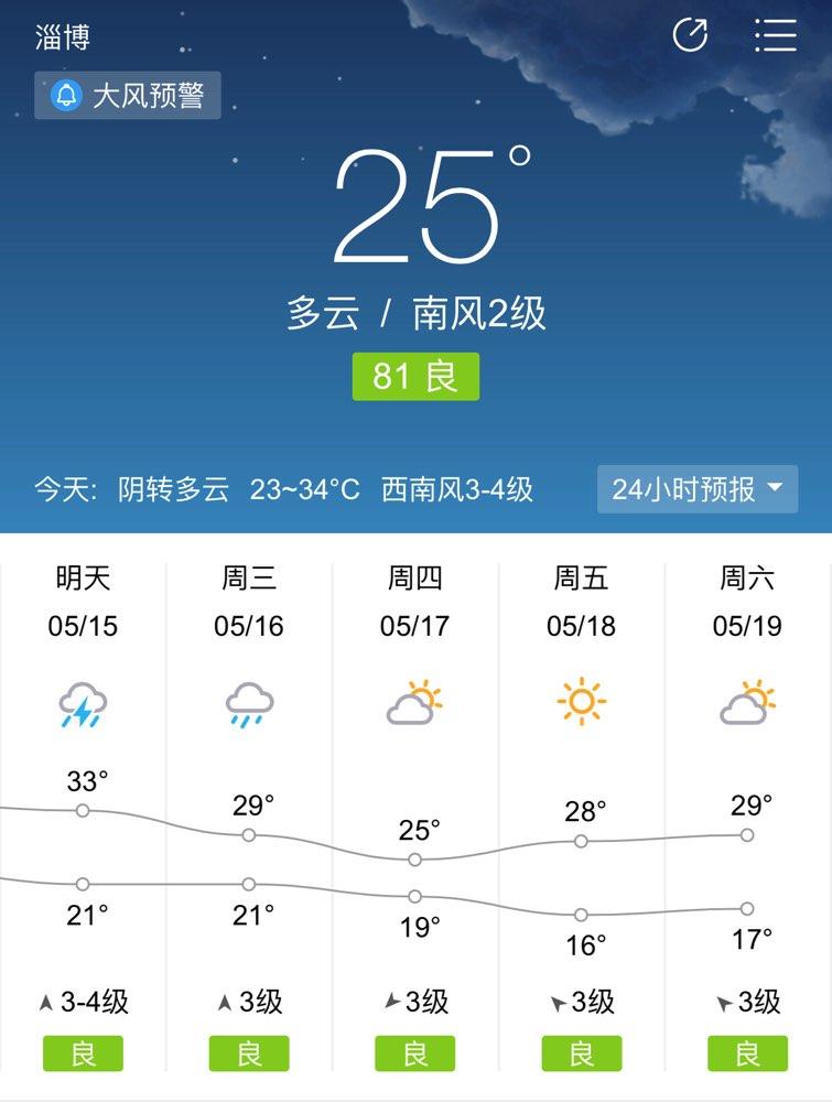 海丽气象吧|淄博明后天迎降雨天气 局部超过50毫米