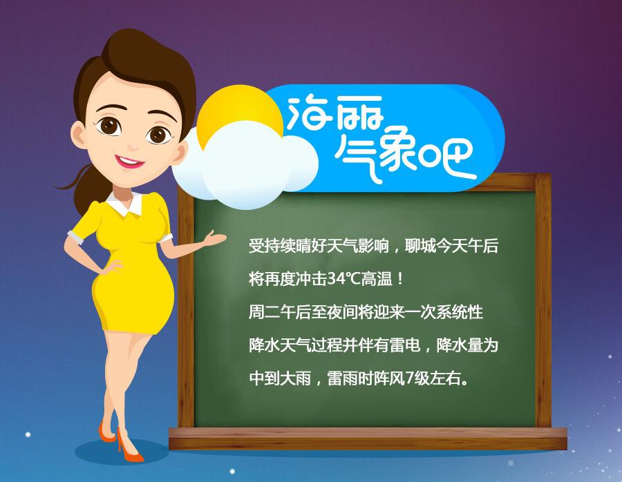 海丽气象吧|聊城今将冲击34℃高温 明日中到大雨