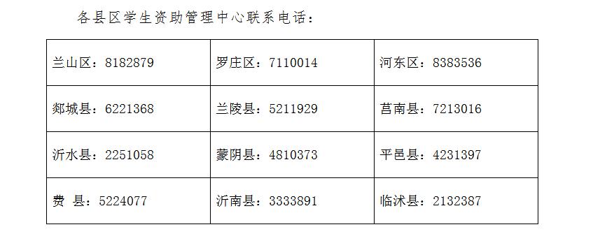 http://www.06456.cn/shandongcaijing/27351.html