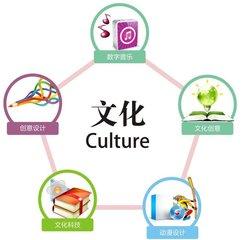 潍坊新增1家省级文化产业示范园区创建单位、2家文化产业示范基地
