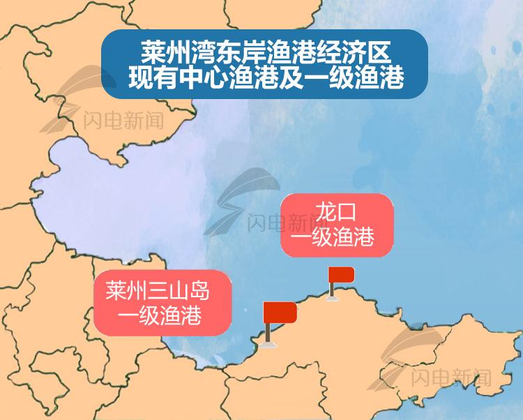 19%, 推动形成滨州,东营,潍坊,莱州湾东岸,长岛-蓬莱,烟台北部,威海远