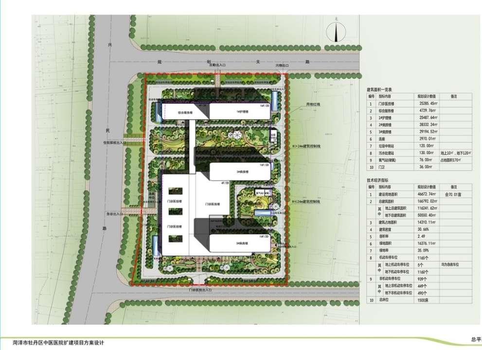 菏泽牡丹区中医院规划图出炉 机动车停车位数1165个