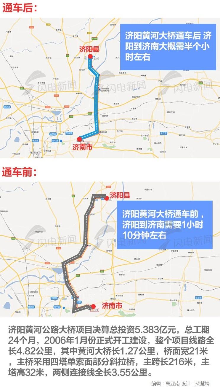 济阳黄河大桥.jpg