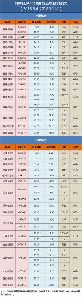 KN5857航班南苑-日照航段部分时刻调整