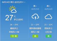 海丽气象吧丨雷阵雨+7级大风 滨州明后天将迎强降水天气