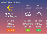 海丽气象吧丨25日滨州将出现强降雨 局部降水量或超100毫米