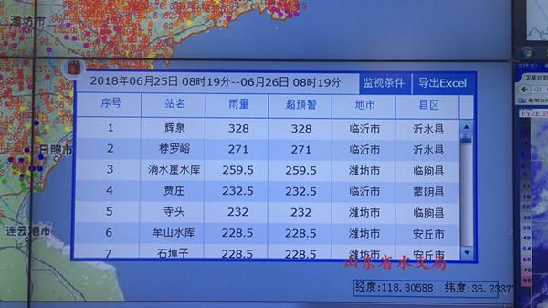 海丽气象吧|临沂最大降雨点出现在沂水 达328毫米