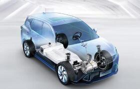 山东:4个月筹集35.38亿元 支持新能源汽车产业