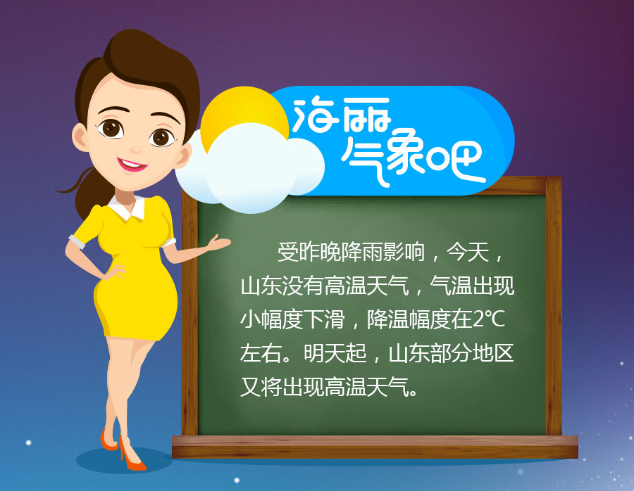 海丽气象吧丨山东:降雨影响气温下滑2℃ 29日再来高温