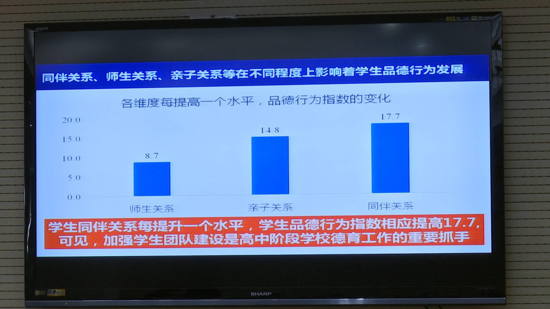 山东教育大数据:高中生品行好不好,同伴关系很重要