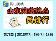 闪电舆情丨周排行:山东省总工会发布各项福利标准上榜