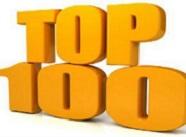 2017年度山东制造业100强企业出炉 看哪个市上榜企业最多
