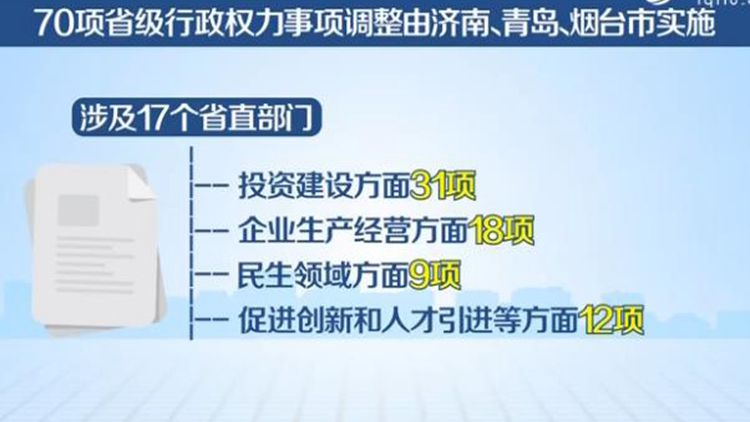 敢领改革风气之先 | 山东省级行政权力下放 70项调整由济青烟实施