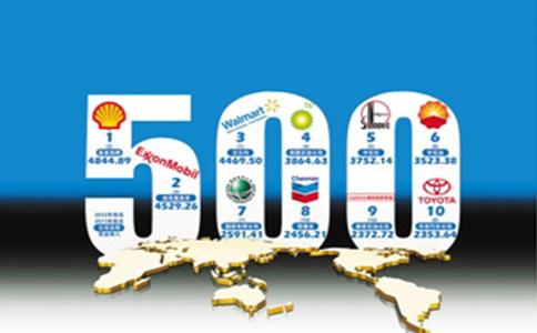 4家鲁企入围2018年世界500强 兖矿集团首次跻身榜单