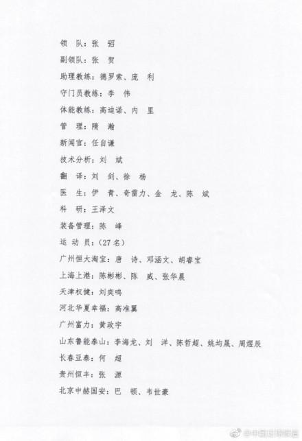 亚运会U23名单:黄紫昌张玉宁领衔 鲁能5人入选