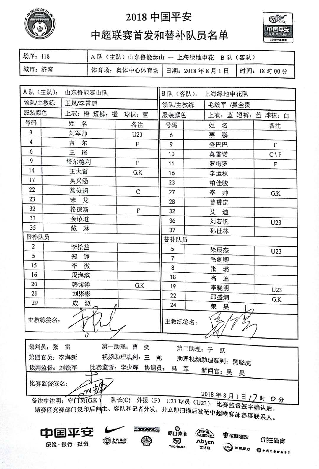 鲁能战申花首发:格德斯配塔神 U23刘军帅担纲