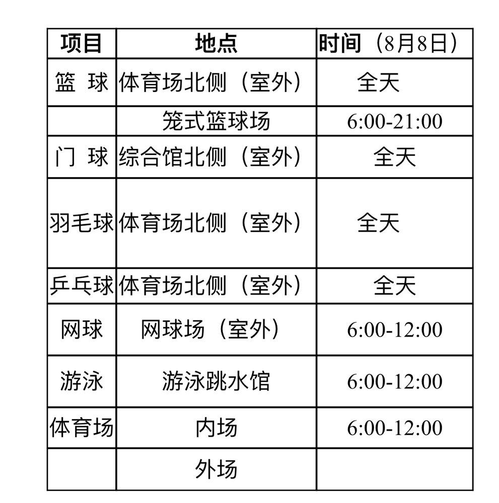 8月8日淄博市体育中心这几个场馆免费对外开放(附开放场馆及时间)