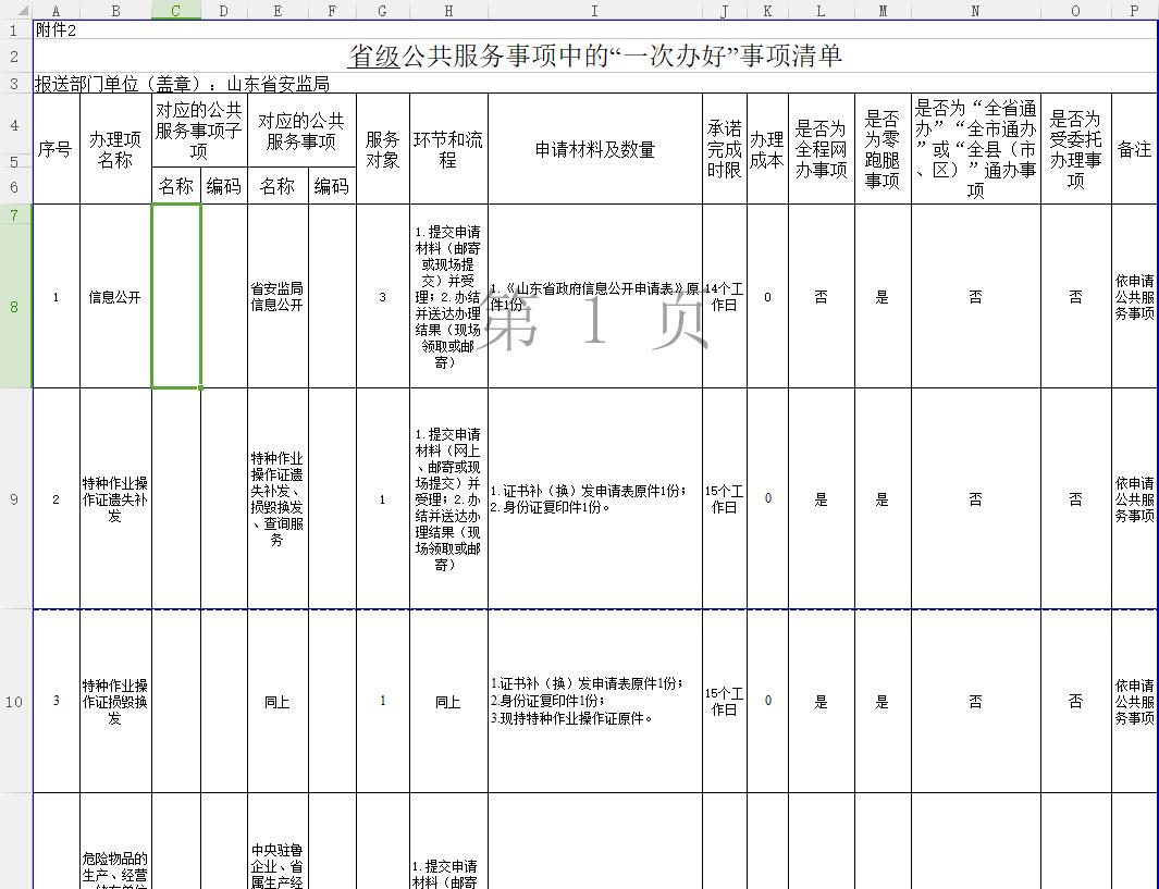 """山东省安监局公布""""一次办好""""事项清单"""
