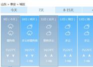 海丽气象吧丨泰安解除高温黄色预警,今夜到明天仍有雨