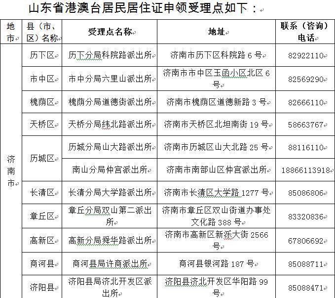 9月1日起实施港澳台居民申领居住证新政 山东省内196个受理点可申领