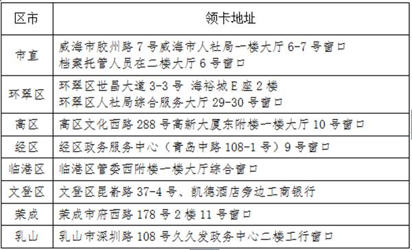 1ef2a4b26968e6011ec98d2581f985e_看图王.png