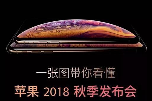 把iPhoneX逼下架的史上最贵iPhone有多强?华为:我们稳了