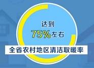 【环保督察整改再落实】滨州沾化:型煤替代散煤 清洁采暖保卫蓝天
