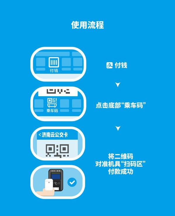 """济南""""云公交卡""""年底前乘公交再优惠 如何操作看图解"""