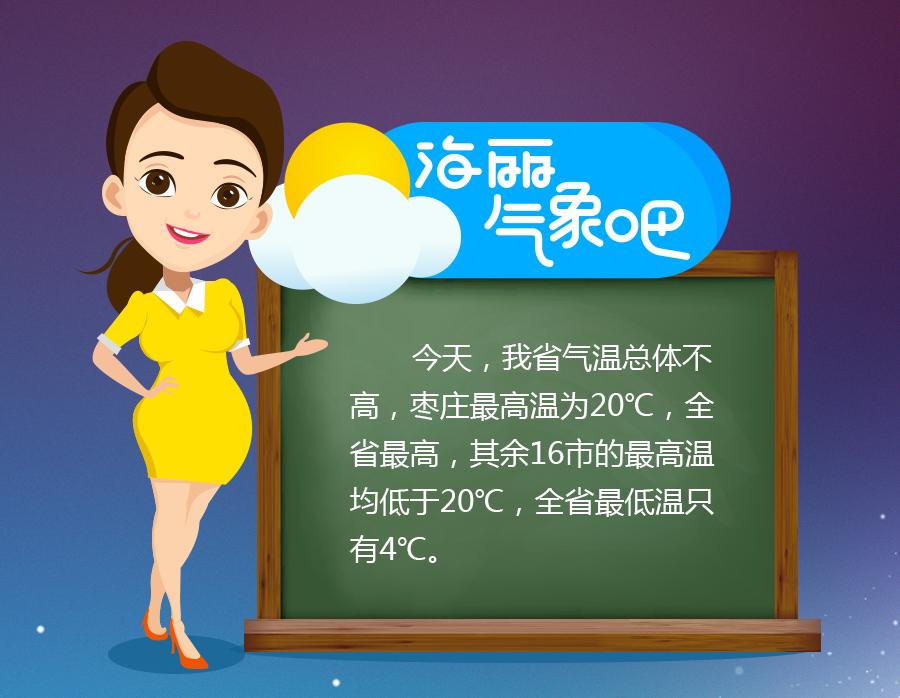 海丽气象吧丨今天山东全省最高温20℃ 周末多地有雨