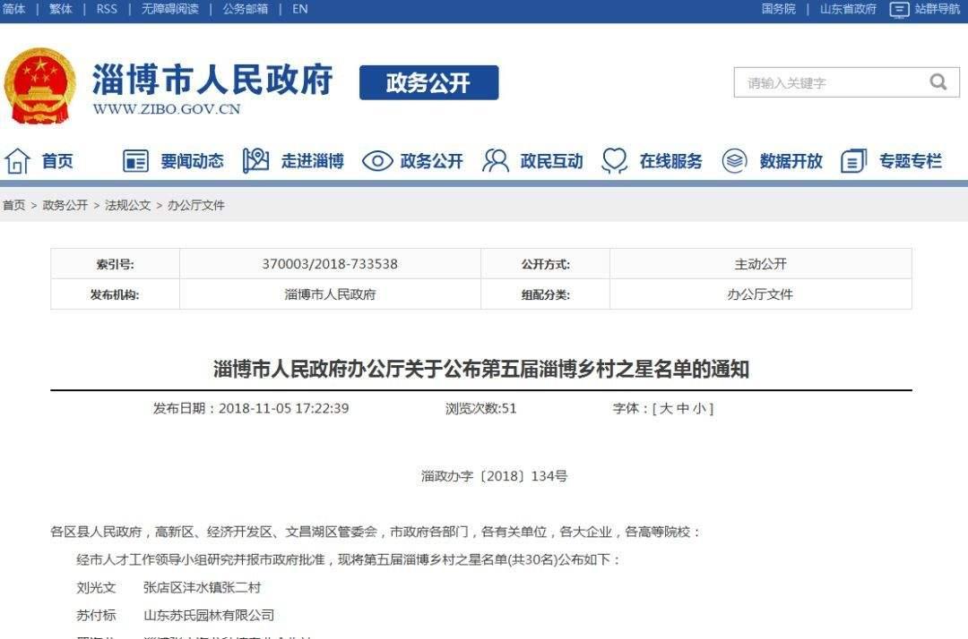 淄博30人入选第五届淄博乡村之星