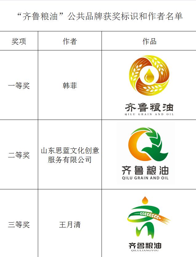 """""""齐鲁粮油""""公共品牌形象标识评选结果公布"""