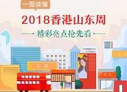 一图读懂2018香港山东周 精彩亮点抢先看!