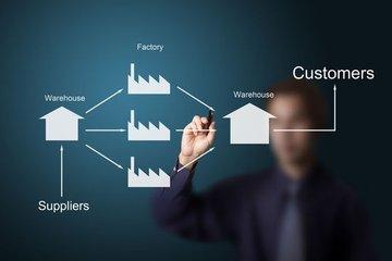 山东大力推动供应链创新与应用 打造供应链人才梯队