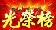 """寿光公开表彰建设领域文明诚信企业 38家企业上""""红榜"""""""