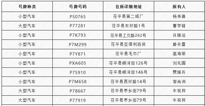 茌平淘汰87辆国二及以下柴油货车 请车主及时办理注销登记
