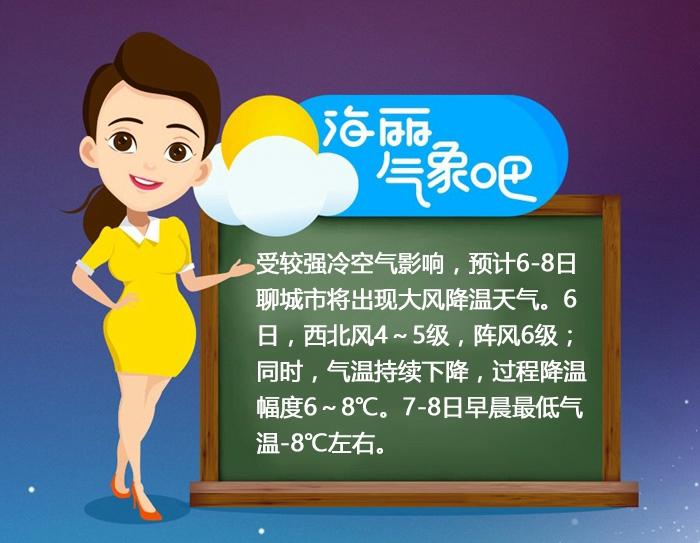 海丽气象吧|聊城将迎大风降温天气 8日最低温-8℃