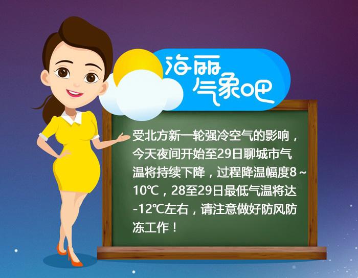 海丽气象吧|聊城气温迎入冬新低 28至29日最低温-12℃