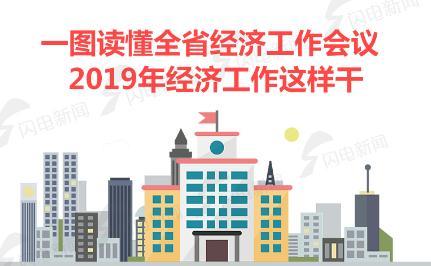 2019年经济工作任务_2019中央经济工作会议图片