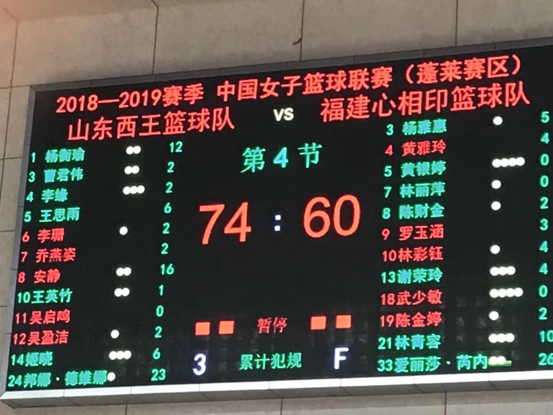 山东女篮主场大胜福建 外援邦纳独得23分