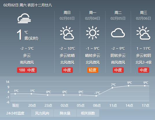 海丽气象吧|春节期间临沂有一次雨雪天气过程 初四以后冷空气频繁