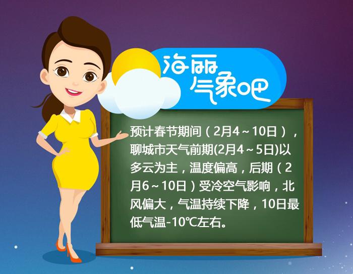 海丽气象吧|春节期间聊城最低温-10℃ 初三初四有小雪