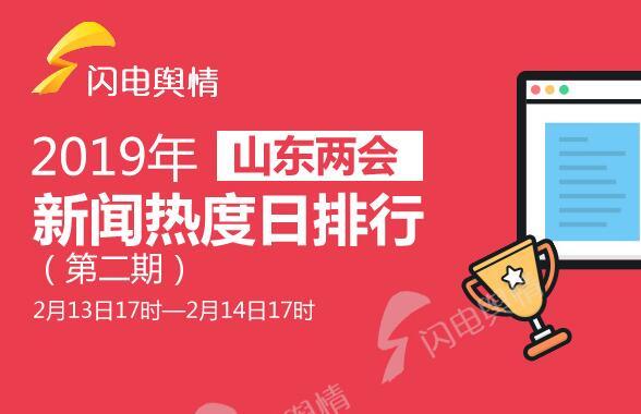 2019山东两会新闻热度TOP榜第二期:省十三届人大二次会议开幕热度最高
