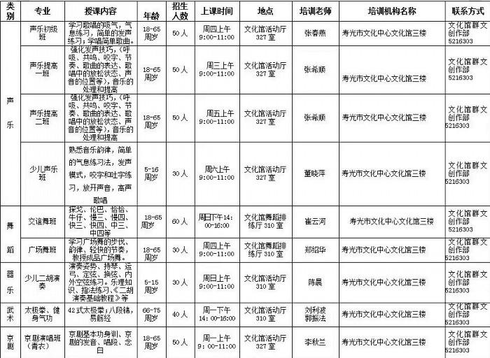 寿光市文化馆开设课程_conew1.jpg