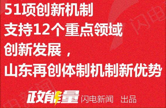 省委省政府重大政策举措解读丨山东51项创新机制支持12个重点领域创新发展