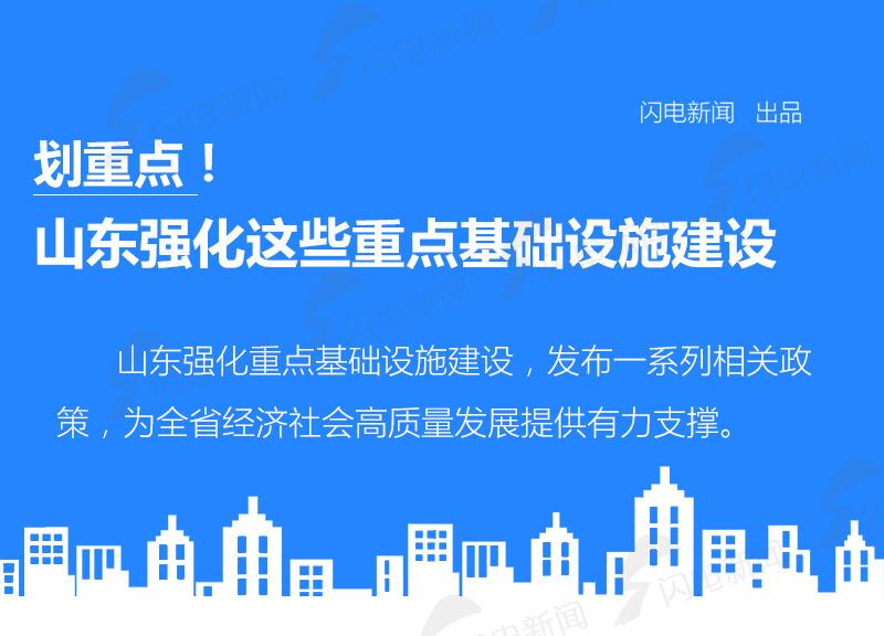 山东省委省政府重大政策举措解读丨划重点!山东强化这些重点基础设施建设