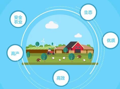 【一分钟漫谈新思想】给农业插上科技的翅膀